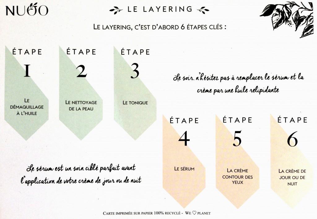 Etapes layering